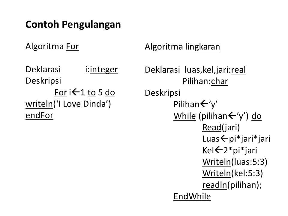 Algoritma For Deklarasi i:integer Deskripsi For i  1 to 5 do writeln('I Love Dinda') endFor Contoh Pengulangan Algoritma lingkaran Deklarasi luas,kel