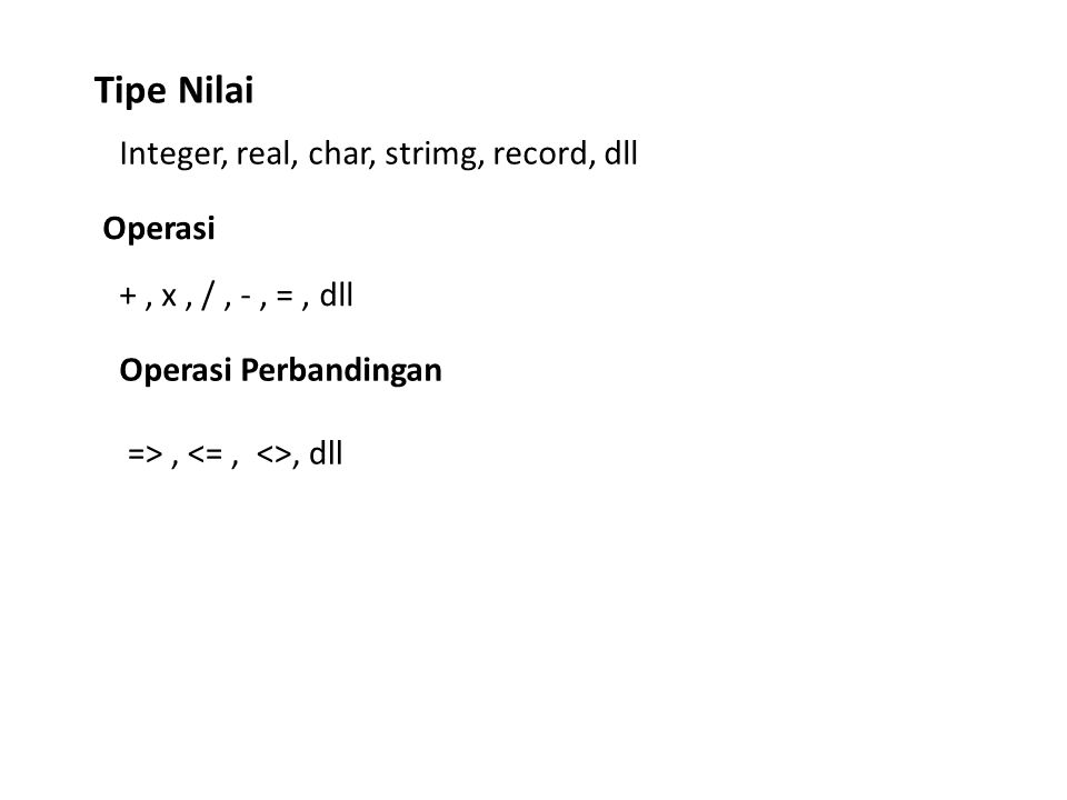 Integer, real, char, strimg, record, dll Tipe Nilai Operasi +, x, /, -, =, dll Operasi Perbandingan =>,, dll