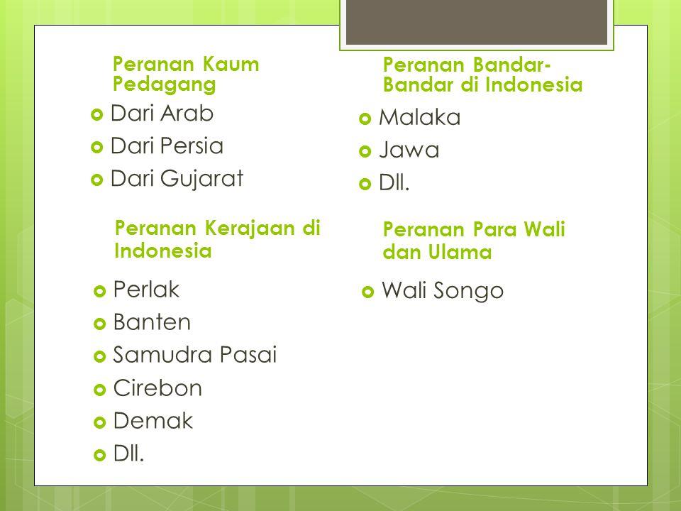 Peranan Kaum Pedagang  Dari Arab  Dari Persia  Dari Gujarat Peranan Kerajaan di Indonesia  Malaka  Jawa  Dll. Peranan Bandar- Bandar di Indonesi