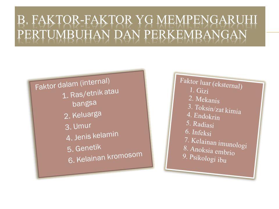 Faktor dalam (internal) 1.Ras/etnik atau bangsa 2.
