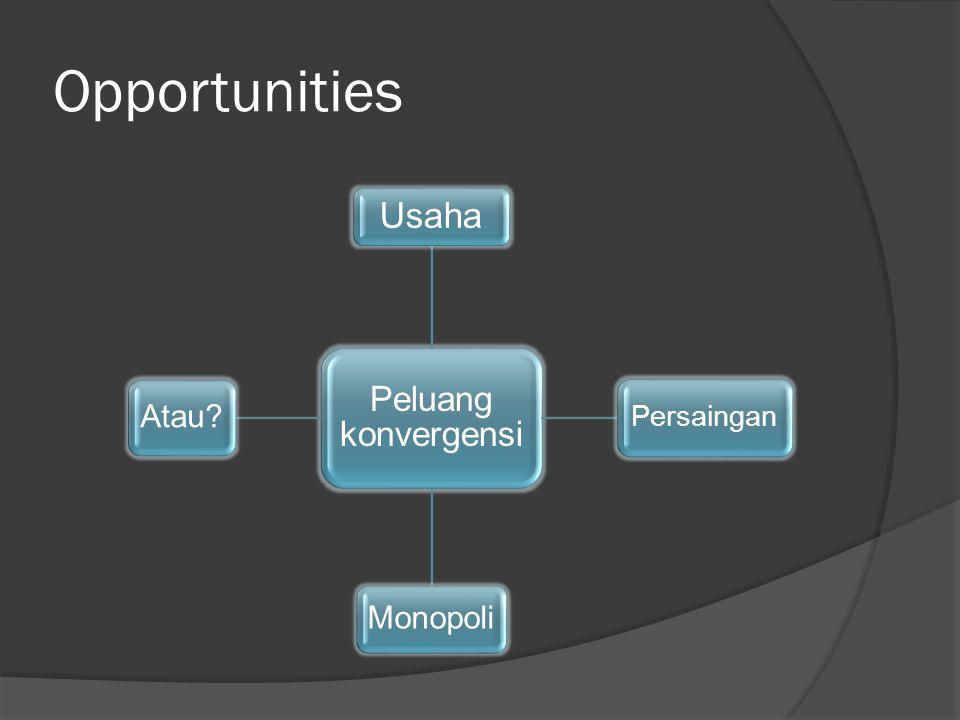 Opportunities Peluang konvergensi Usaha Persaingan Monopoli Atau