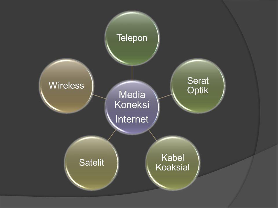 Media Koneksi Internet Telepon Serat Optik Kabel Koaksial SatelitWireless