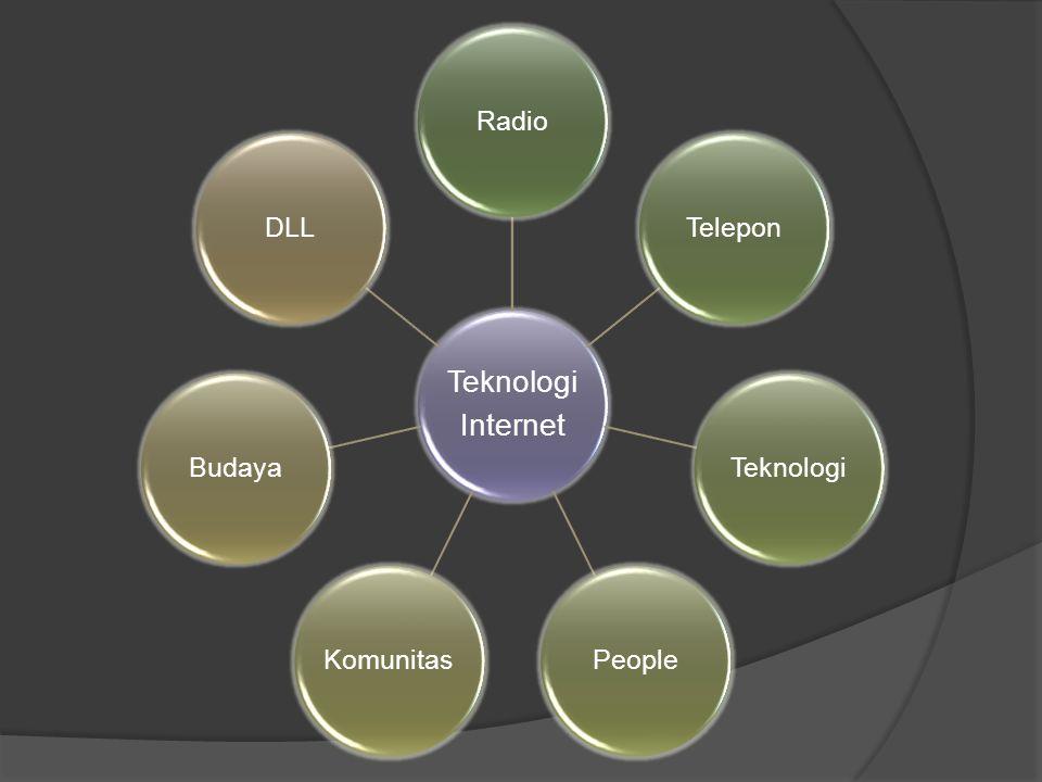 Teknologi Internet RadioTeleponTeknologiPeopleKomunitasBudayaDLL