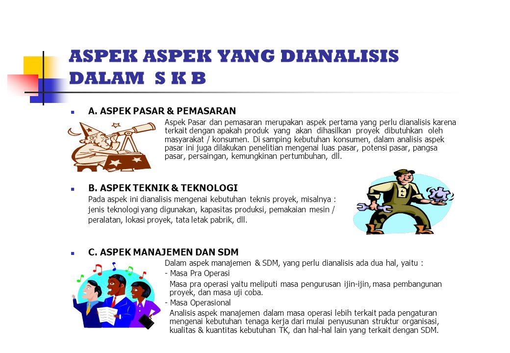 ASPEK ASPEK YANG DIANALISIS DALAM S K B A.