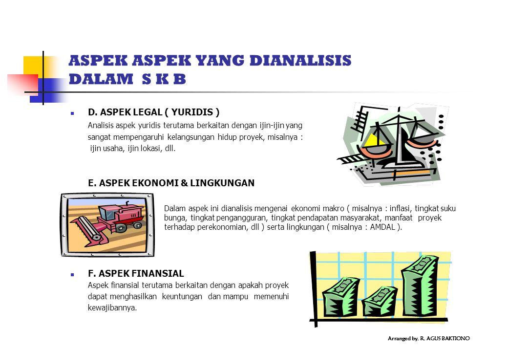 ASPEK ASPEK YANG DIANALISIS DALAM S K B D.