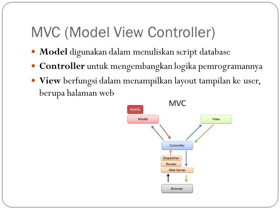 MVC (Model View Controller) Model digunakan dalam menuliskan script database Controller untuk mengembangkan logika pemrogramannya View berfungsi dalam