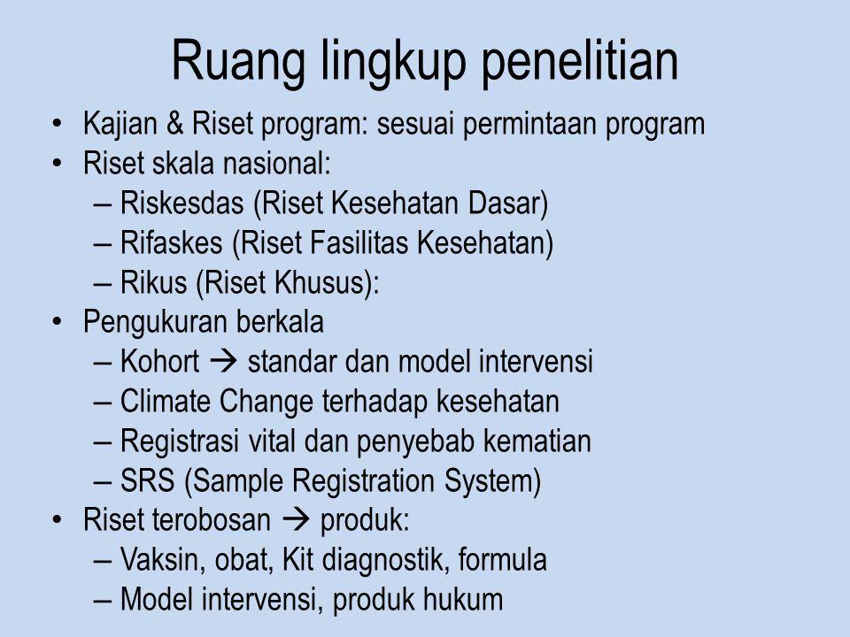 Ruang lingkup penelitian Kajian & Riset program: sesuai permintaan program Riset skala nasional: – Riskesdas (Riset Kesehatan Dasar) – Rifaskes (Riset Fasilitas Kesehatan) – Rikus (Riset Khusus): Pengukuran berkala – Kohort  standar dan model intervensi – Climate Change terhadap kesehatan – Registrasi vital dan penyebab kematian – SRS (Sample Registration System) Riset terobosan  produk: – Vaksin, obat, Kit diagnostik, formula – Model intervensi, produk hukum
