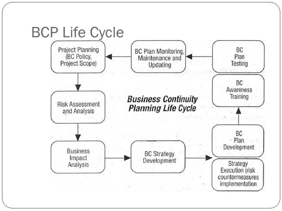 BCP Processes (1) BC Policy Dokumen yang disetujui top management yang mendefinisikan lingkup business continuity effort (pada proyek/ program tertentu) dalam organisasi BCP Incident Management
