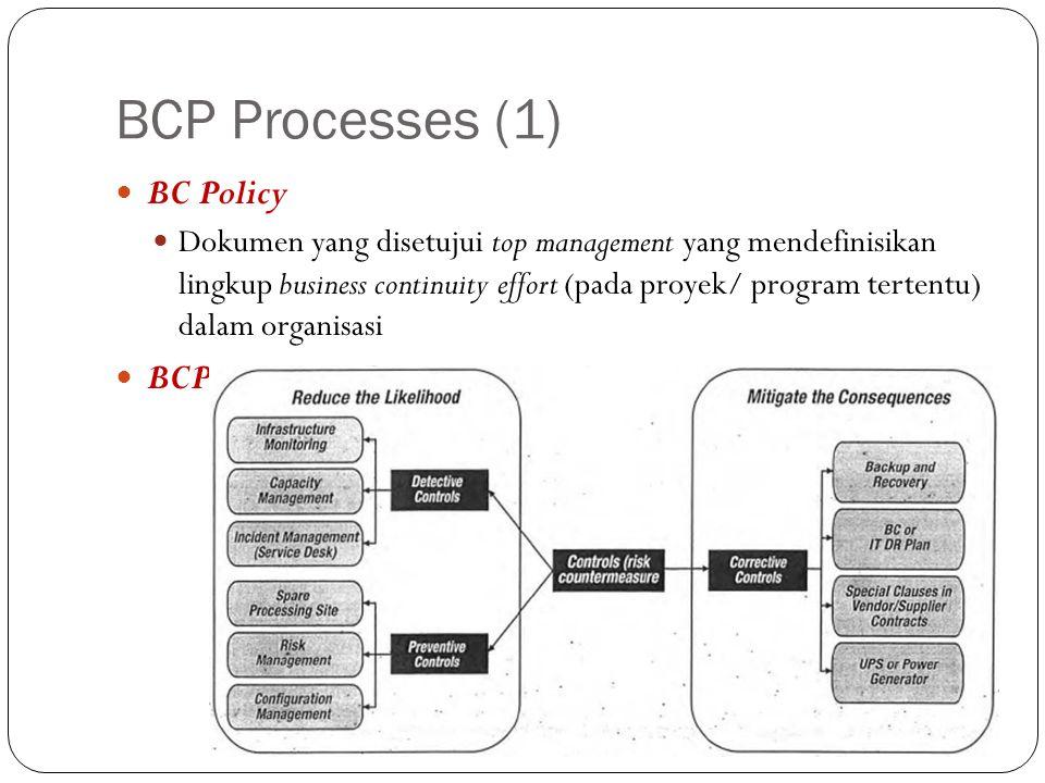 BCP Processes (1) BC Policy Dokumen yang disetujui top management yang mendefinisikan lingkup business continuity effort (pada proyek/ program tertent