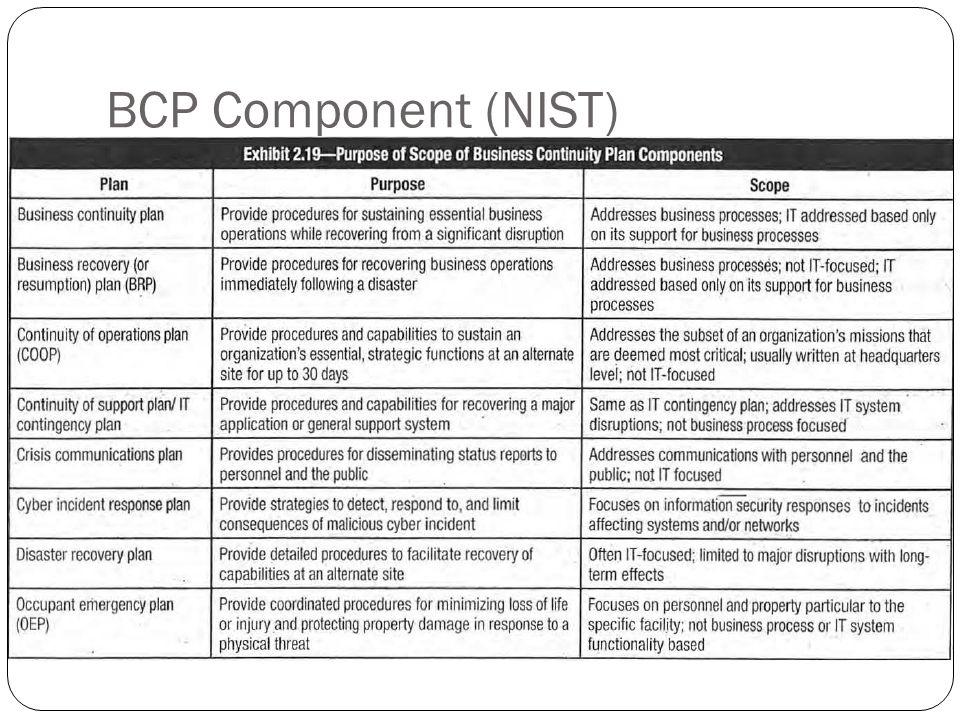 BCP Processes (3) BC Plan Testing Tes harus dijadwalkan pada waktu yang tidak mengganggu operasional, misalnya pada akhir pekan Tes dilakukan untuk verifikasi kelengkapan dan presisi BCP, evaluasi personel, evaluasi koordinasi tim, mengukur kemampuan dan kapasitas backup site, menilai kapasitas akses rekaman, evaluasi status, serta mengukur performansi secara menyeluruh Hasil tes didokumentasikan dan dianalisis untuk mengetahui keberhasilan BCP dalam mencapai sasaran BCP Monitoring, Maintenance, and Updating Review dilakukan terjadwal untuk mengantisipasi perubahan kebutuhan yang mempengaruhi rencana dan strategi