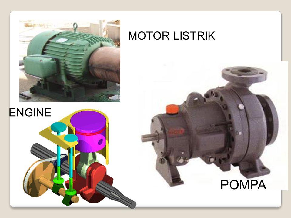 Pemindah Daya (Power Transmission) Pemindah daya adalah elemen mesin untuk menyalurkan/ memindahkan daya dari sumber daya (motor listrik, engine diesel, bensin, turbin uap, dll) ke mesin yang membutuhkan daya (pompa, kompresor, mesin bubut, mesin produksi, dll).