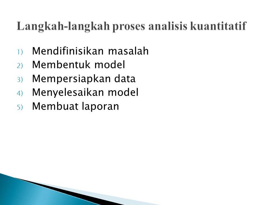1) Mendifinisikan masalah 2) Membentuk model 3) Mempersiapkan data 4) Menyelesaikan model 5) Membuat laporan
