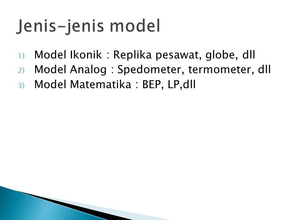 1) Model Ikonik : Replika pesawat, globe, dll 2) Model Analog : Spedometer, termometer, dll 3) Model Matematika : BEP, LP,dll
