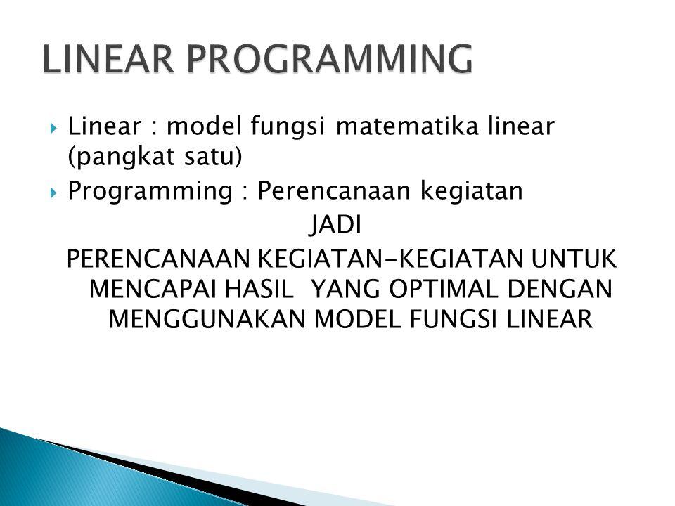 Linear : model fungsi matematika linear (pangkat satu)  Programming : Perencanaan kegiatan JADI PERENCANAAN KEGIATAN-KEGIATAN UNTUK MENCAPAI HASIL YANG OPTIMAL DENGAN MENGGUNAKAN MODEL FUNGSI LINEAR