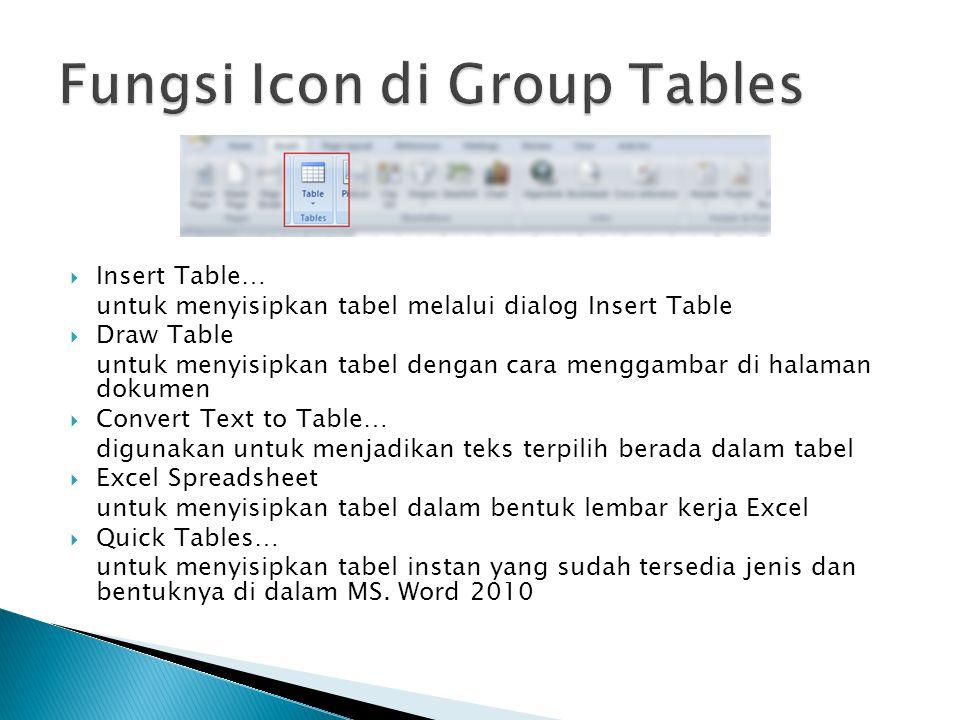  Insert Table… untuk menyisipkan tabel melalui dialog Insert Table  Draw Table untuk menyisipkan tabel dengan cara menggambar di halaman dokumen  C