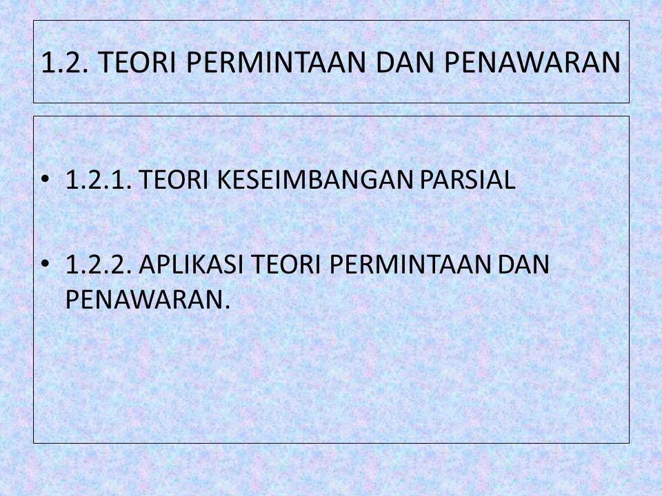 1.2. TEORI PERMINTAAN DAN PENAWARAN 1.2.1. TEORI KESEIMBANGAN PARSIAL 1.2.2. APLIKASI TEORI PERMINTAAN DAN PENAWARAN.
