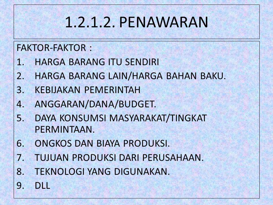 1.2.1.2. PENAWARAN FAKTOR-FAKTOR : 1.HARGA BARANG ITU SENDIRI 2.HARGA BARANG LAIN/HARGA BAHAN BAKU. 3.KEBIJAKAN PEMERINTAH 4.ANGGARAN/DANA/BUDGET. 5.D