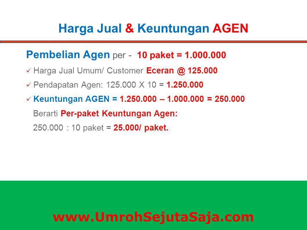 Harga Jual & Keuntungan AGEN Pembelian Agen per - 10 paket = 1.000.000 Harga Jual Umum/ Customer Eceran @ 125.000 Pendapatan Agen: 125.000 X 10 = 1.250.000 Keuntungan AGEN = 1.250.000 – 1.000.000 = 250.000 Berarti Per-paket Keuntungan Agen: 250.000 : 10 paket = 25.000/ paket.