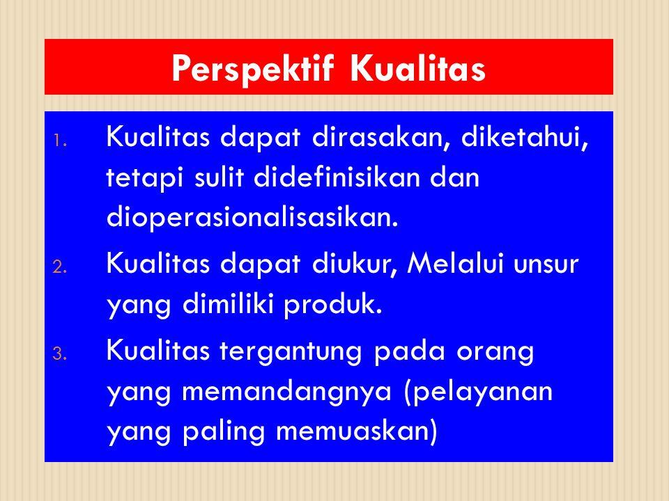 Perspektif Kualitas 1.