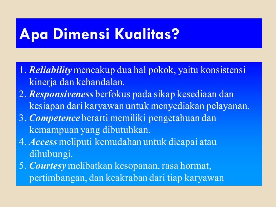 4. Ada memandang kualitas dari segi nilai dan harga. 5. Kualitas adalah standar-standar yang ditetapkan perusahaan, bukan konsumen yang menggunakannya