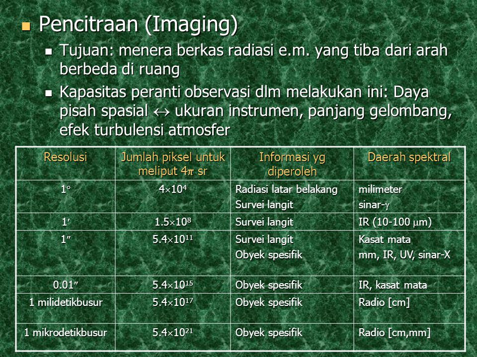 Pencitraan (Imaging) Pencitraan (Imaging) Tujuan: menera berkas radiasi e.m.