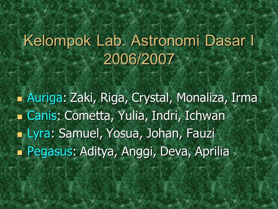 Kelompok Lab.