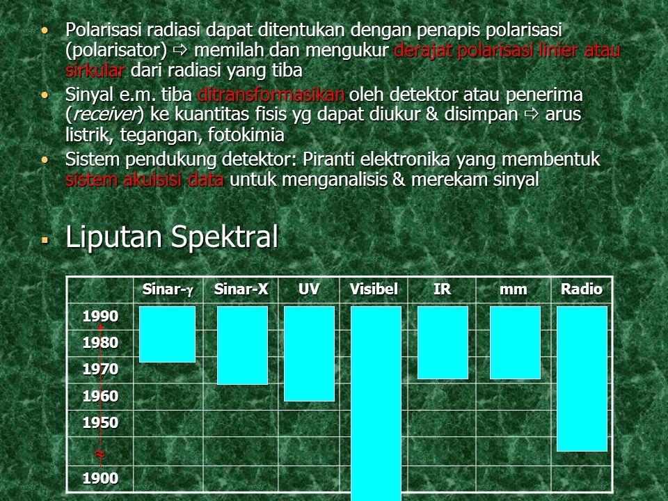 Mengapa liputan spektral yang lebar penting.