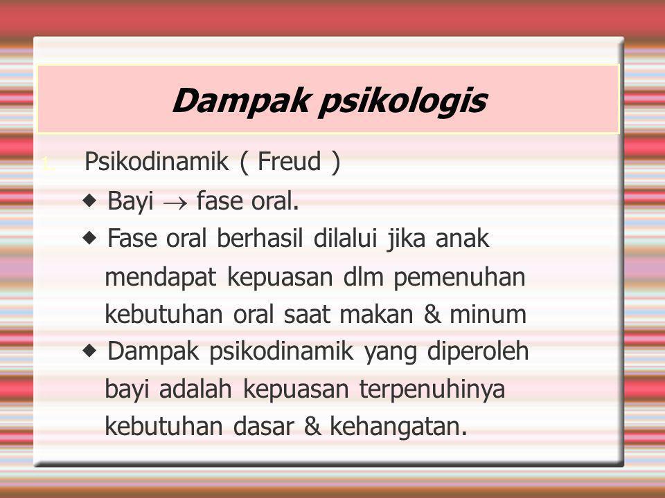 Dampak psikologis 1.Psikodinamik ( Freud )  Bayi  fase oral.