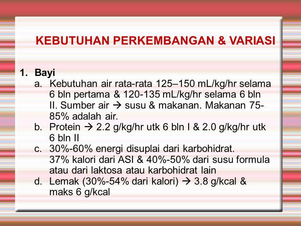 KEBUTUHAN PERKEMBANGAN & VARIASI 1.Bayi a.Kebutuhan air rata-rata 125–150 mL/kg/hr selama 6 bln pertama & 120-135 mL/kg/hr selama 6 bln II.