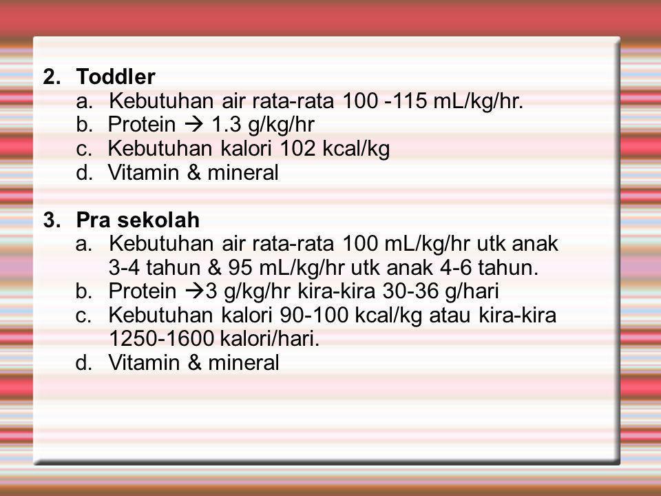 2.Toddler a.Kebutuhan air rata-rata 100 -115 mL/kg/hr.