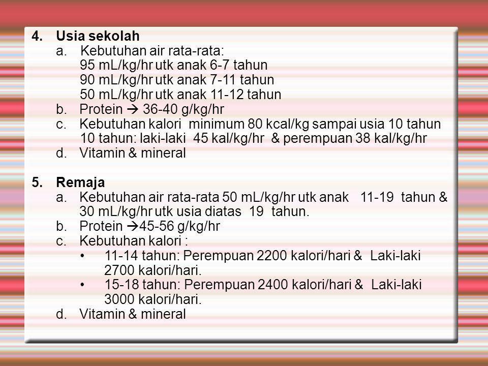 4.Usia sekolah a.Kebutuhan air rata-rata: 95 mL/kg/hr utk anak 6-7 tahun 90 mL/kg/hr utk anak 7-11 tahun 50 mL/kg/hr utk anak 11-12 tahun b.Protein  36-40 g/kg/hr c.Kebutuhan kalori minimum 80 kcal/kg sampai usia 10 tahun 10 tahun: laki-laki 45 kal/kg/hr & perempuan 38 kal/kg/hr d.Vitamin & mineral 5.Remaja a.Kebutuhan air rata-rata 50 mL/kg/hr utk anak 11-19 tahun & 30 mL/kg/hr utk usia diatas 19 tahun.