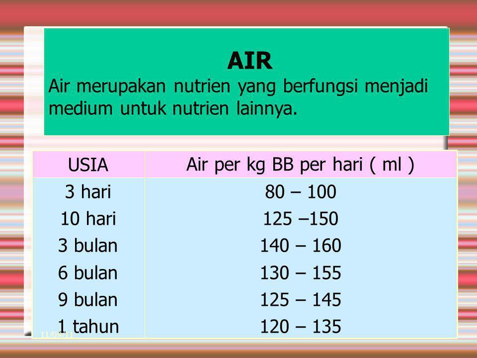 USIAAir per kg BB per hari ( ml ) 3 hari 10 hari 3 bulan 6 bulan 9 bulan 1 tahun 80 – 100 125 –150 140 – 160 130 – 155 125 – 145 120 – 135 AIR Air merupakan nutrien yang berfungsi menjadi medium untuk nutrien lainnya.