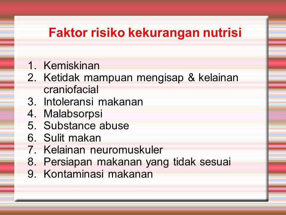 Faktor risiko kekurangan nutrisi 1.Kemiskinan 2.Ketidak mampuan mengisap & kelainan craniofacial 3.Intoleransi makanan 4.Malabsorpsi 5.Substance abuse 6.Sulit makan 7.Kelainan neuromuskuler 8.Persiapan makanan yang tidak sesuai 9.Kontaminasi makanan