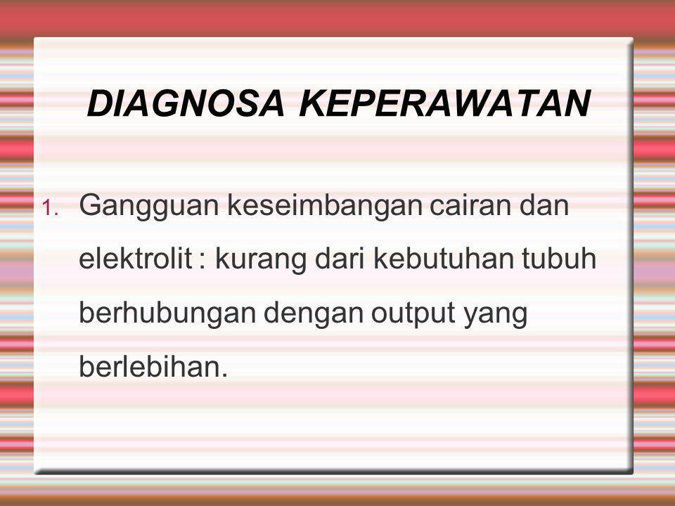 DIAGNOSA KEPERAWATAN 1.