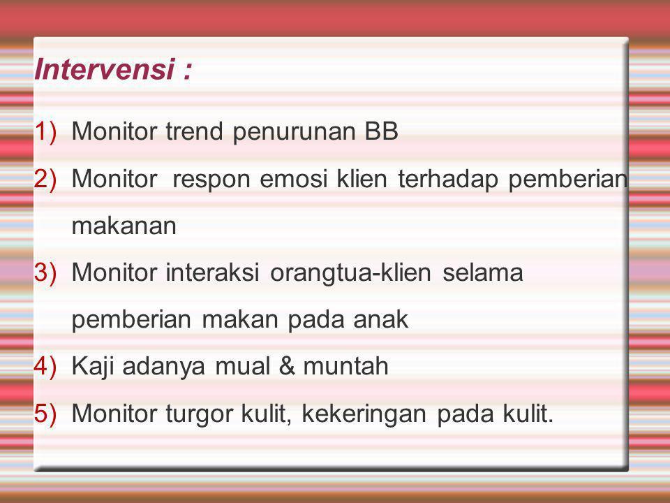 Intervensi : 1)Monitor trend penurunan BB 2)Monitor respon emosi klien terhadap pemberian makanan 3)Monitor interaksi orangtua-klien selama pemberian makan pada anak 4)Kaji adanya mual & muntah 5)Monitor turgor kulit, kekeringan pada kulit.