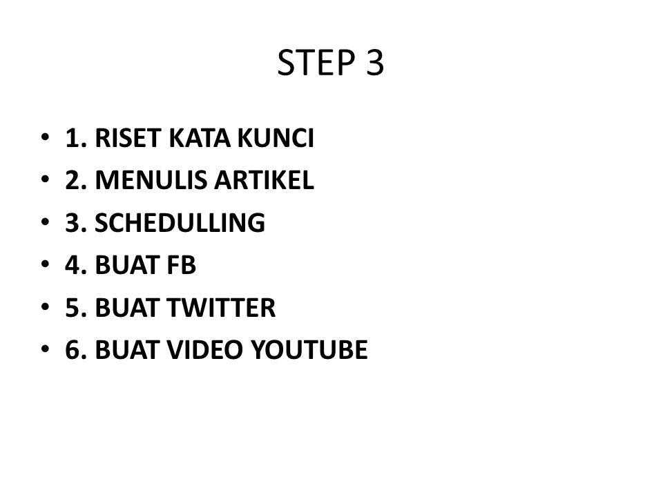 STEP 3 1. RISET KATA KUNCI 2. MENULIS ARTIKEL 3.