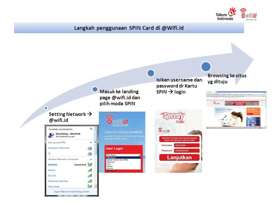 Langkah ke 1: Pilih Setting Network ke @wifi.id Langkah-Langkah untuk Menggunakan Kartu SPIN pada jaringan @wifi.id
