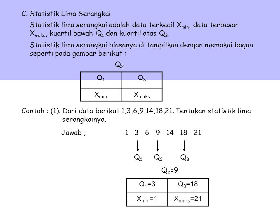 C. Statistik Lima Serangkai Statistik lima serangkai adalah data terkecil X min, data terbesar X maks, kuartil bawah Q 1 dan kuartil atas Q 3. Statist