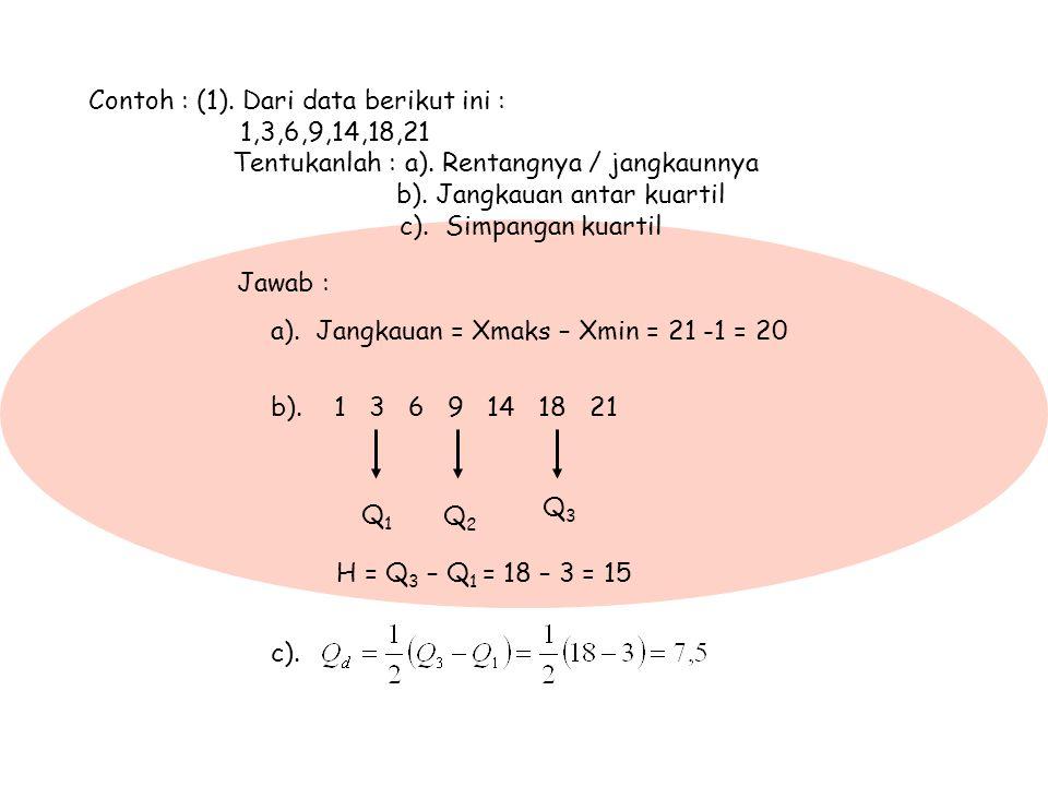 Contoh : (1). Dari data berikut ini : 1,3,6,9,14,18,21 Tentukanlah : a). Rentangnya / jangkaunnya b). Jangkauan antar kuartil c). Simpangan kuartil Ja