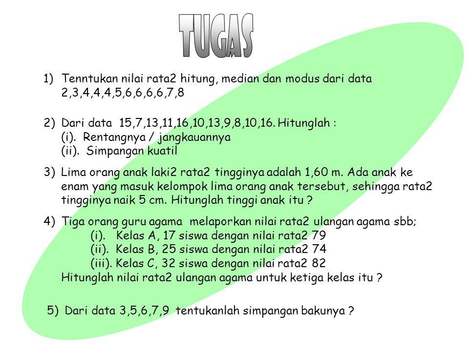 1)Tenntukan nilai rata2 hitung, median dan modus dari data 2,3,4,4,4,5,6,6,6,6,7,8 2)Dari data 15,7,13,11,16,10,13,9,8,10,16. Hitunglah : (i). Rentang
