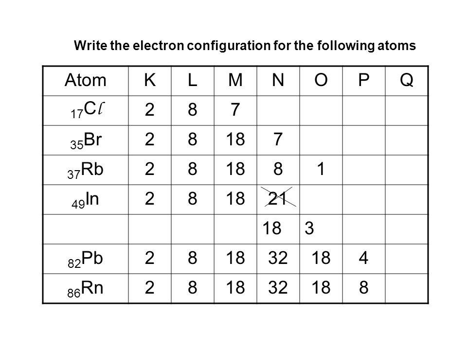 AtomKLMNOPQ 17 C l 287 35 Br28187 37 Rb281881 49 In281821 183 82 Pb281832184 86 Rn281832188 Write the electron configuration for the following atoms