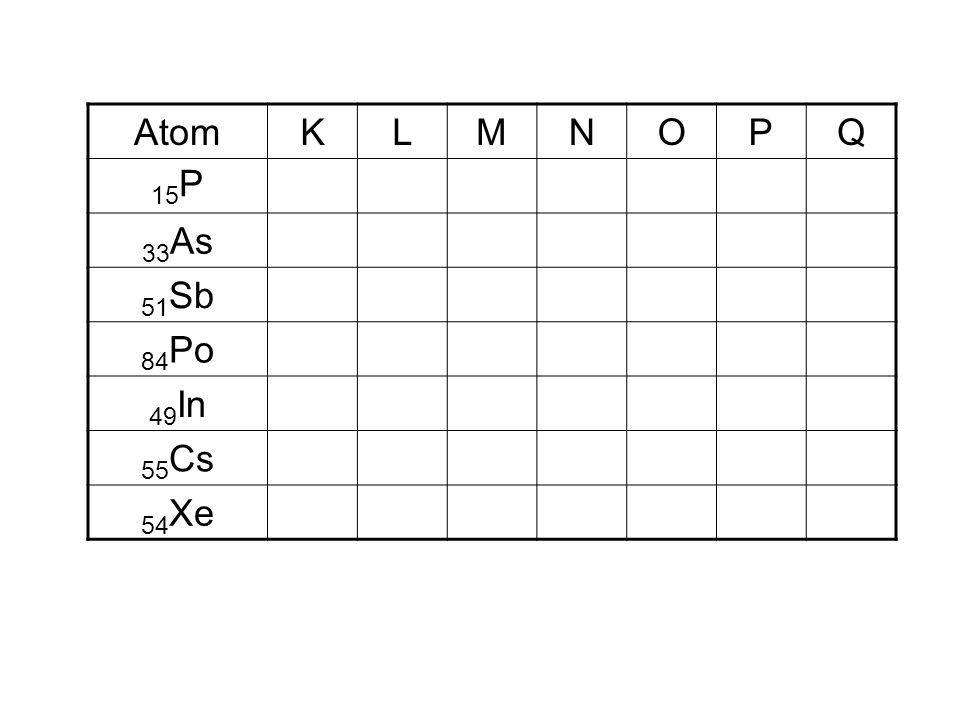 AtomKLMNOPQ 15 P 33 As 51 Sb 84 Po 49 In 55 Cs 54 Xe