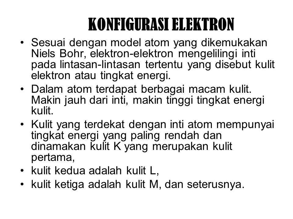 KONFIGURASI ELEKTRON Sesuai dengan model atom yang dikemukakan Niels Bohr, elektron-elektron mengelilingi inti pada lintasan-lintasan tertentu yang di