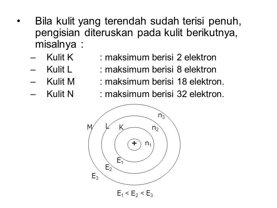 Bila kulit yang terendah sudah terisi penuh, pengisian diteruskan pada kulit berikutnya, misalnya : –Kulit K : maksimum berisi 2 elektron –Kulit L: ma