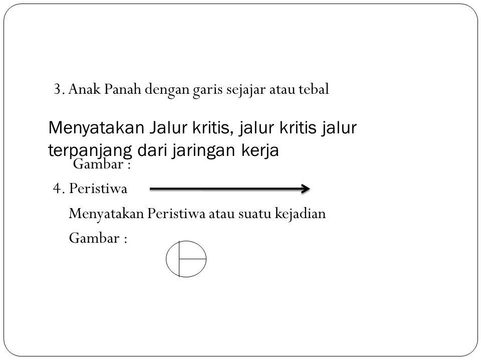 3. Anak Panah dengan garis sejajar atau tebal Gambar : 4. Peristiwa Menyatakan Peristiwa atau suatu kejadian Gambar : Menyatakan Jalur kritis, jalur k