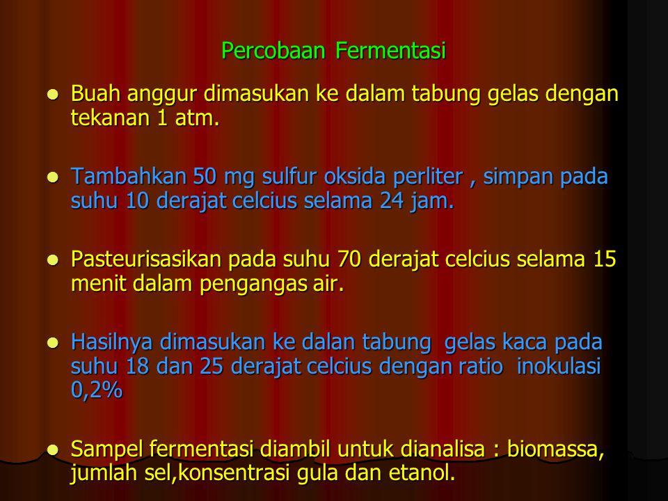Analisis Selama fermentasi, 250 ml tiap sampel dipindahkan selang 12 jam untuk dianalisis jumlah sel yang hidup (Bekker.1991), Biomassa (Bakker, 1991: cruz et al, 2002), Gula (Martein, 1987) dan etanol (ough dan Amerine, 1988) Selama fermentasi, 250 ml tiap sampel dipindahkan selang 12 jam untuk dianalisis jumlah sel yang hidup (Bekker.1991), Biomassa (Bakker, 1991: cruz et al, 2002), Gula (Martein, 1987) dan etanol (ough dan Amerine, 1988) Analisis biomasa, kadar gula dan etanol dilakukan setelah proses fermentase berhenti dengan penambahan 2,5% formaldehid (40%).