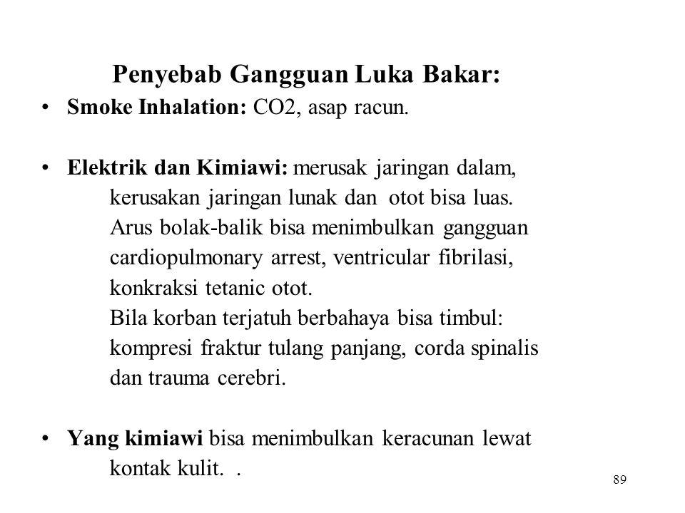 89 Penyebab Gangguan Luka Bakar: Smoke Inhalation: CO2, asap racun. Elektrik dan Kimiawi: merusak jaringan dalam, kerusakan jaringan lunak dan otot bi