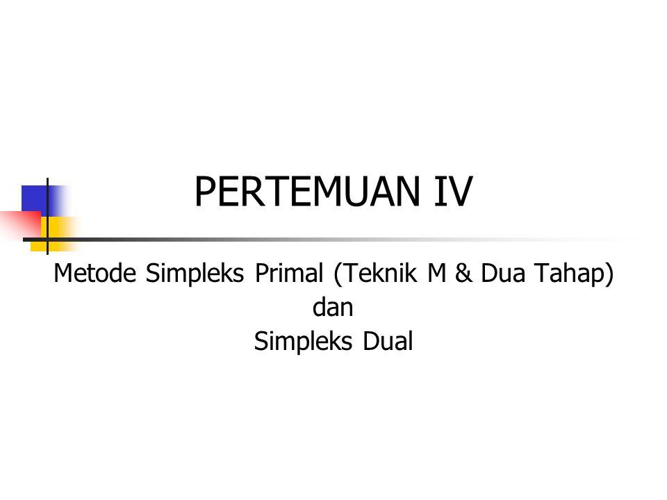 Tujuan 1. Membuat solusi LP dengan Simpleks Primal 2. Membuat solusi LP dengan Simpleks Dual
