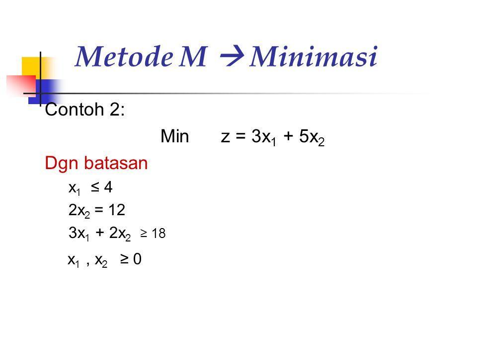Metode M  Minimasi Contoh 2: Min z = 3x 1 + 5x 2 Dgn batasan x 1 ≤ 4 2x 2 = 12 3x 1 + 2x 2 ≥ 18 x 1, x 2 ≥ 0