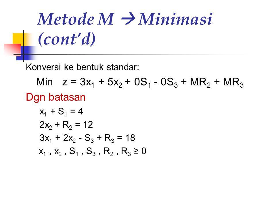 Metode M  Minimasi (cont'd) Konversi ke bentuk standar: Min z = 3x 1 + 5x 2 + 0S 1 - 0S 3 + MR 2 + MR 3 Dgn batasan x 1 + S 1 = 4 2x 2 + R 2 = 12 3x